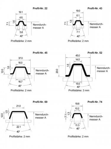 Profile-2